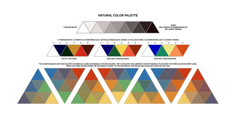 Nature Color Pallette